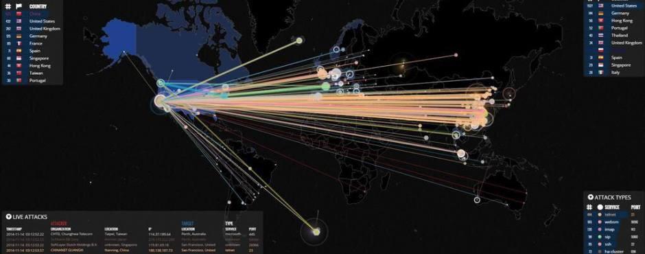 DDos ataka