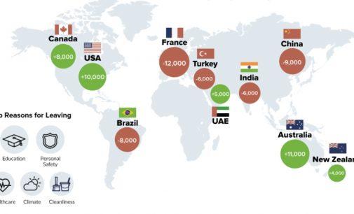 Milijonierių migracija: šalys kurias renkasi turtuoliai