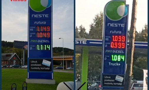 """Pricer: """"Keliamos ne tik maisto, bet ir degalų kainos"""""""
