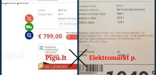 Šaldytuvas tas pats – kaina skiriasi 250 eurų!