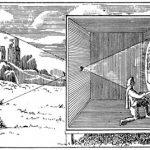 Natūrali optinė projekcija