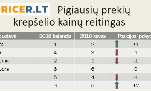"""Europoje vėl kyla sviesto kainos, Lietuvoje – jos stabiliai aukštos nuo pernai, teigia """"Pricer"""""""