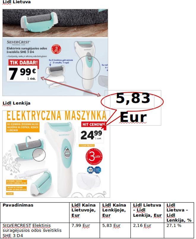 Elektrinis odos šveitiklis