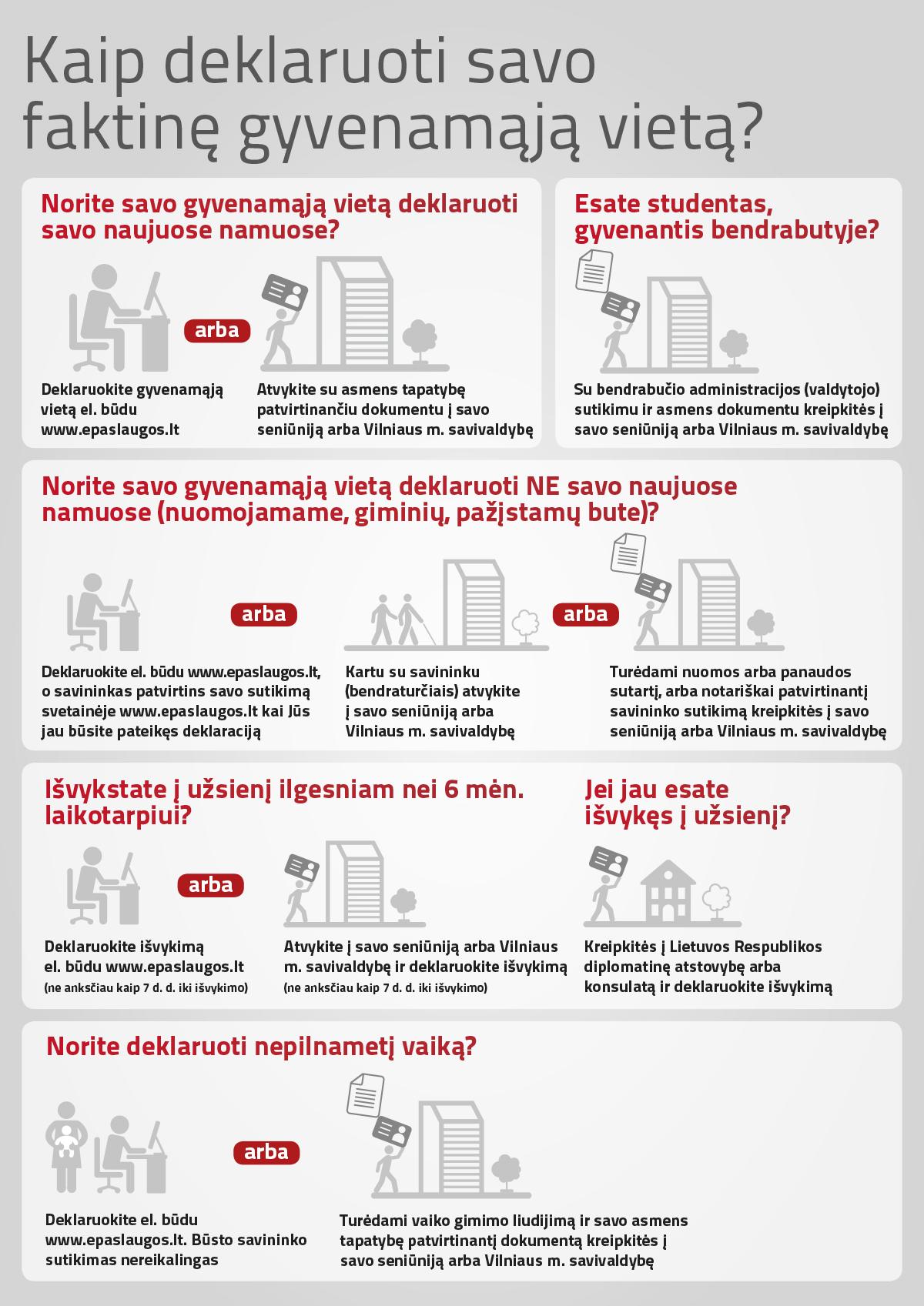 Gyvenamosios vietos Vilniuje deklaravimas