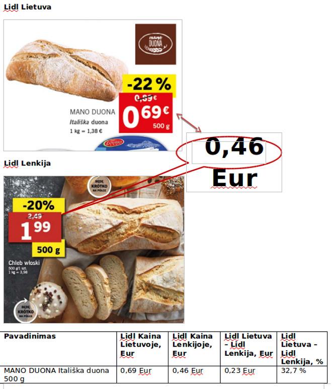 Lidl Itališka duona