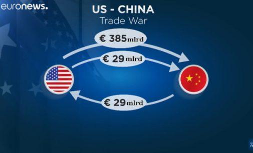 Kinija imasi atsakomųjų priemonių į JAV įvestus naujus muitus