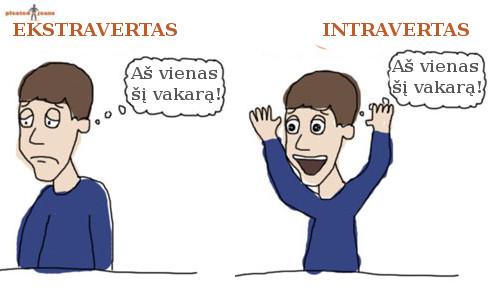 Ekstravertas ir intravertas