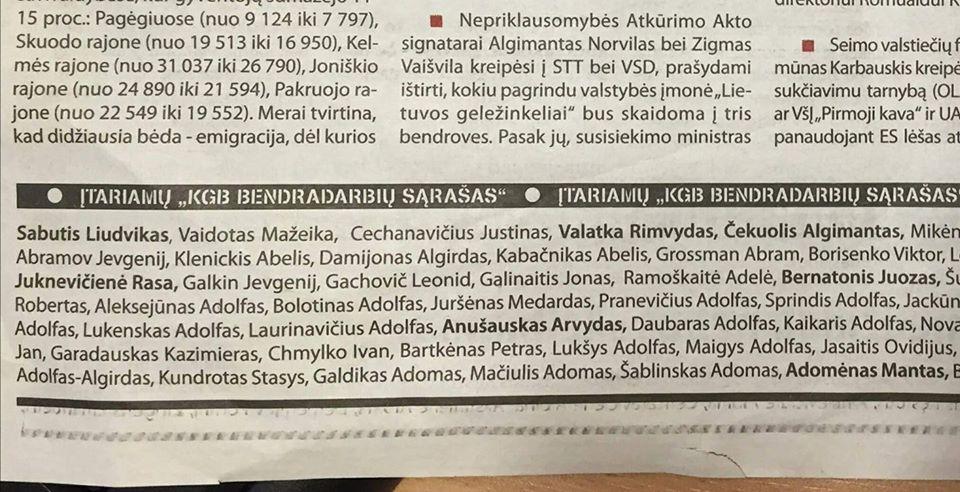 įtariamų KGB agentų sąrašas