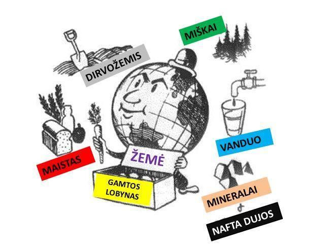 žemė - teritorija