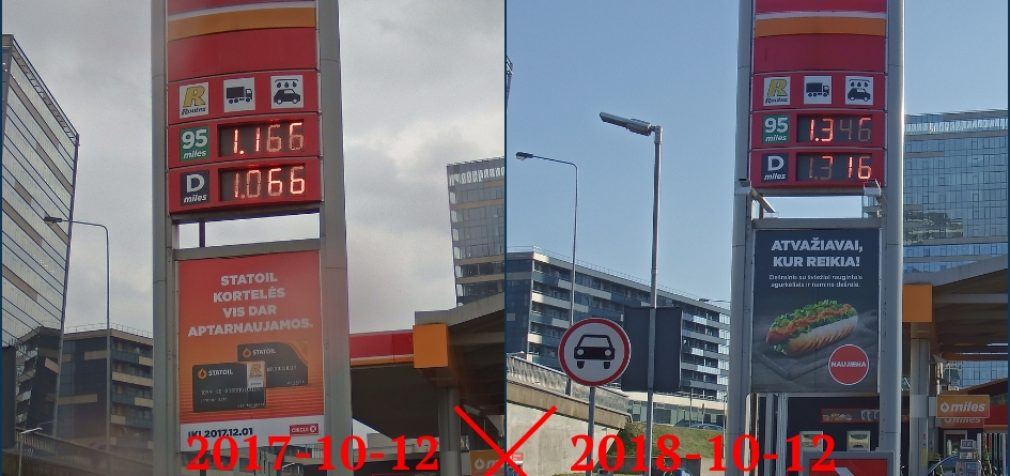 Kyla degalų kainos, ypač pabrango dyzelinis kuras