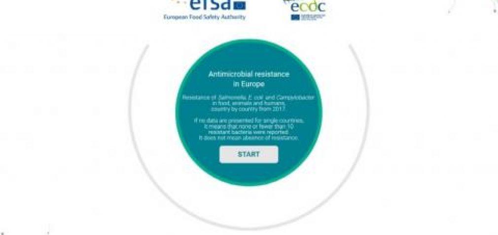 Europos duomenys apie bakterijų atsparumą antimikrobinėms medžiagoms – interaktyvioje EFSA priemonėje