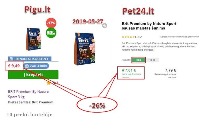 10 pigu.lt pet24.lt. Brit Premium by Nature Sport 3 kg