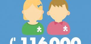 Kiek Lietuvoje dingsta vaikų?