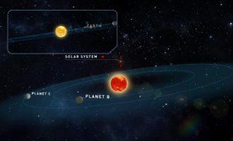 Netoli Saulės sistemos atrastos dvi Žemės dvynės