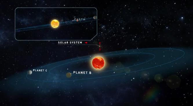 Teegarden žvaigždė ir Saulės sistema
