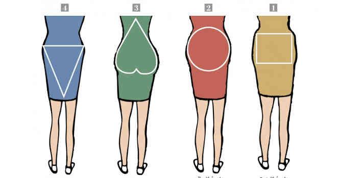 Moteriškų sėdmenų formos