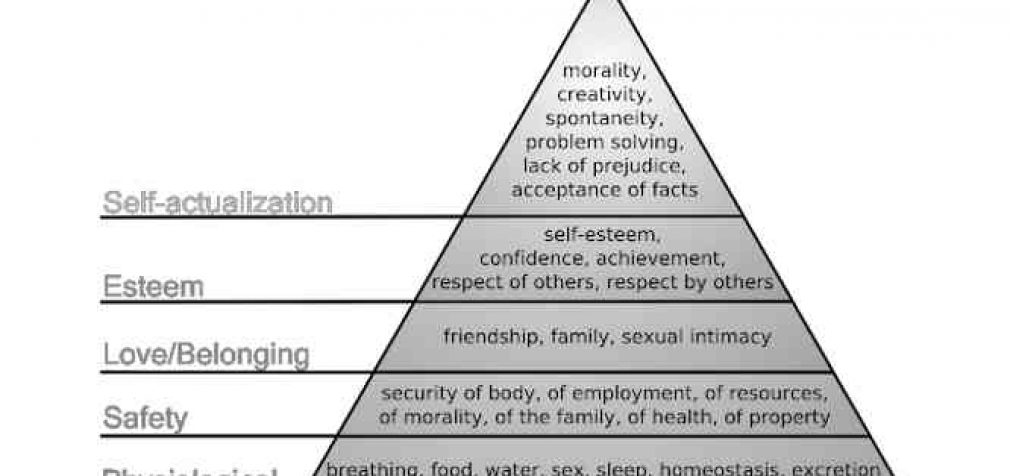 Maslow poreikių piramidė vėl tampa aktuali koronaviruso grėsmės fone