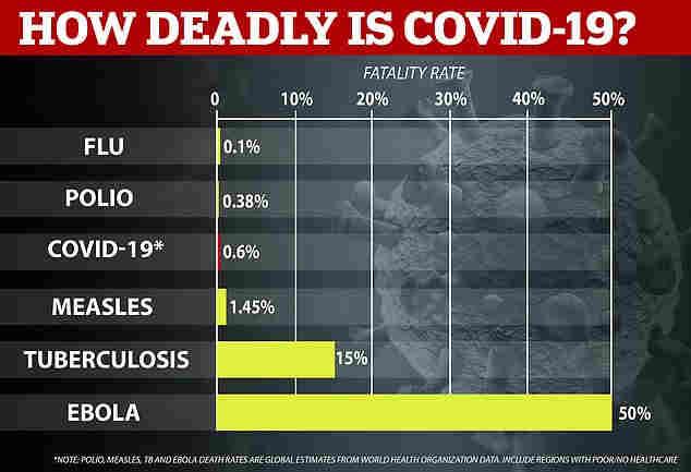 Mirtingumo nuo užkrečiamųjų ligų lentelė
