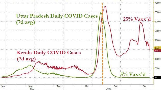 Susirgimų Indijoje grafikas